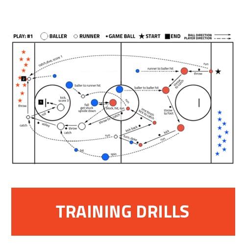 bubble ball training