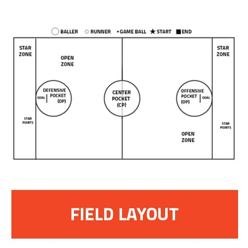 bubble ball field